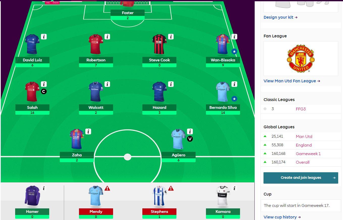 FPL teams GW7