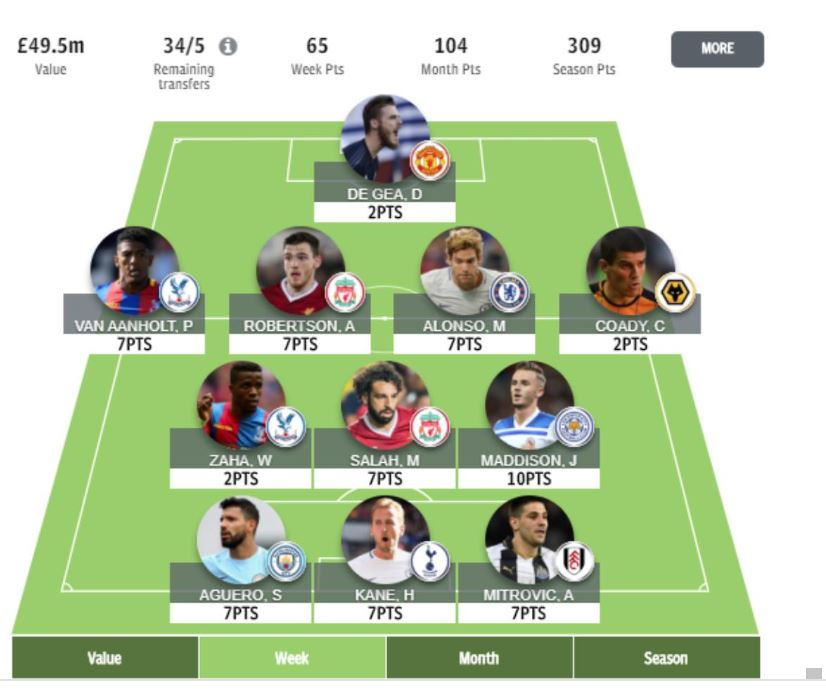fantasy football tips GW7