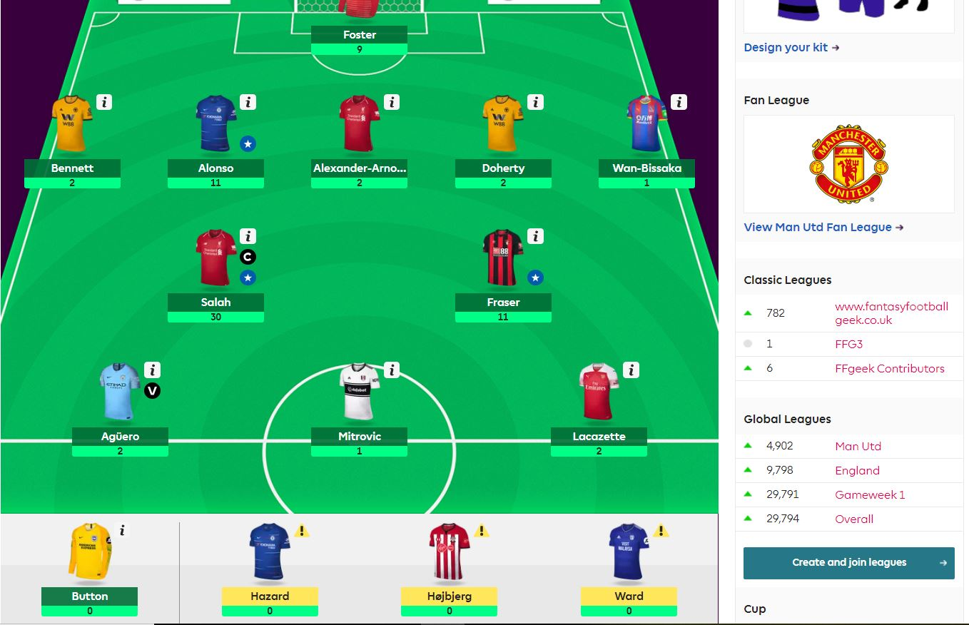 fantasy premier league teams GW11