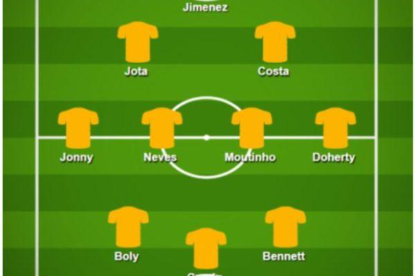 Fantasy Premier League Lineups