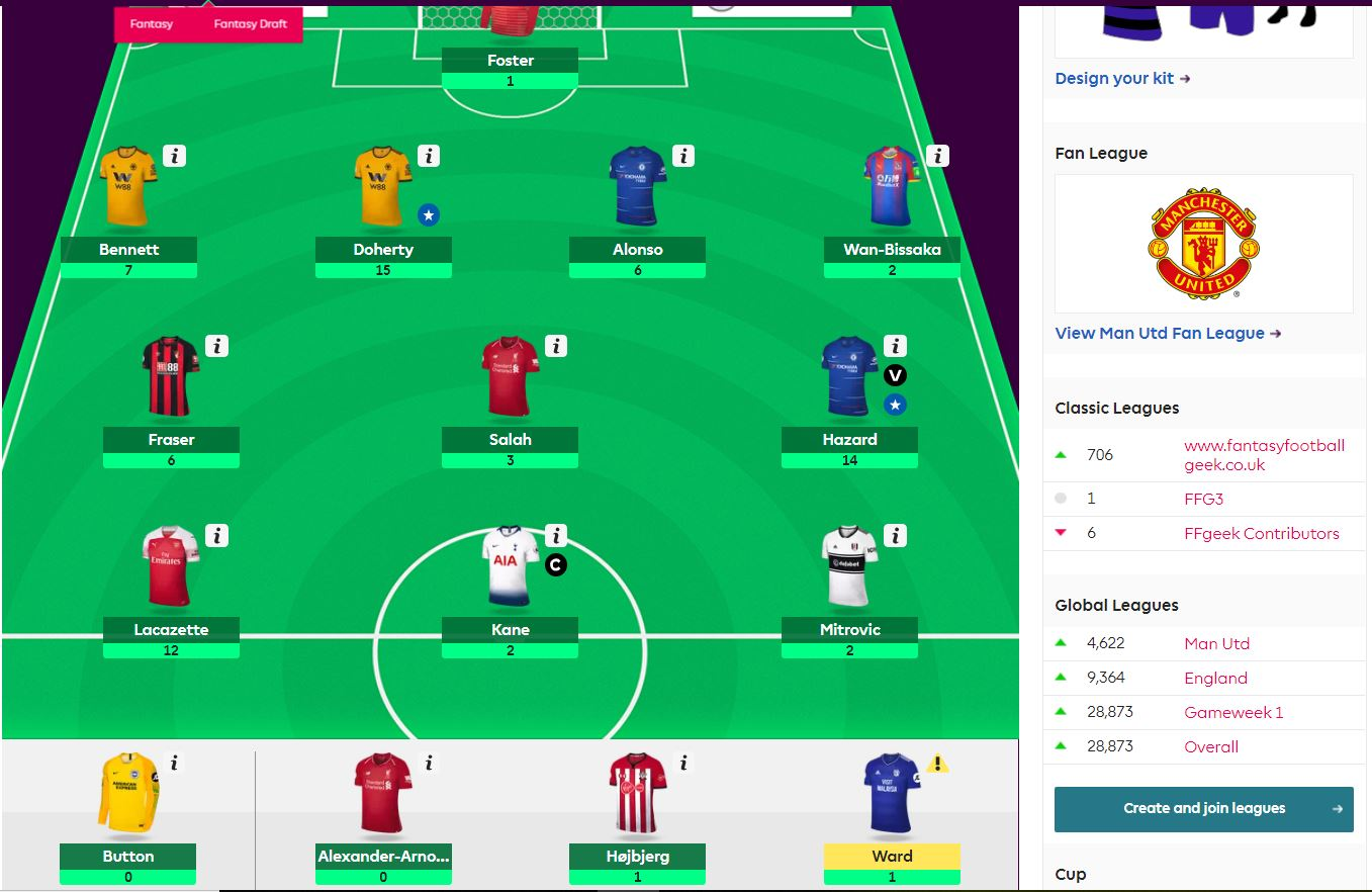 fantasy premier league teams GW9