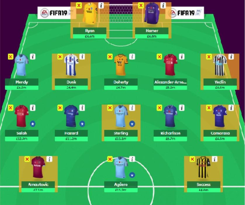 fantasy premier league wildcard tips GW12