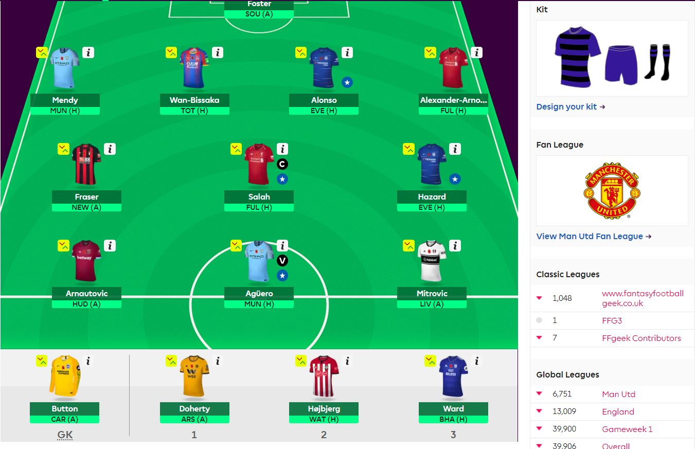 fantasy premier league teams GW12