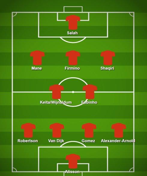 premier league lineups GW14