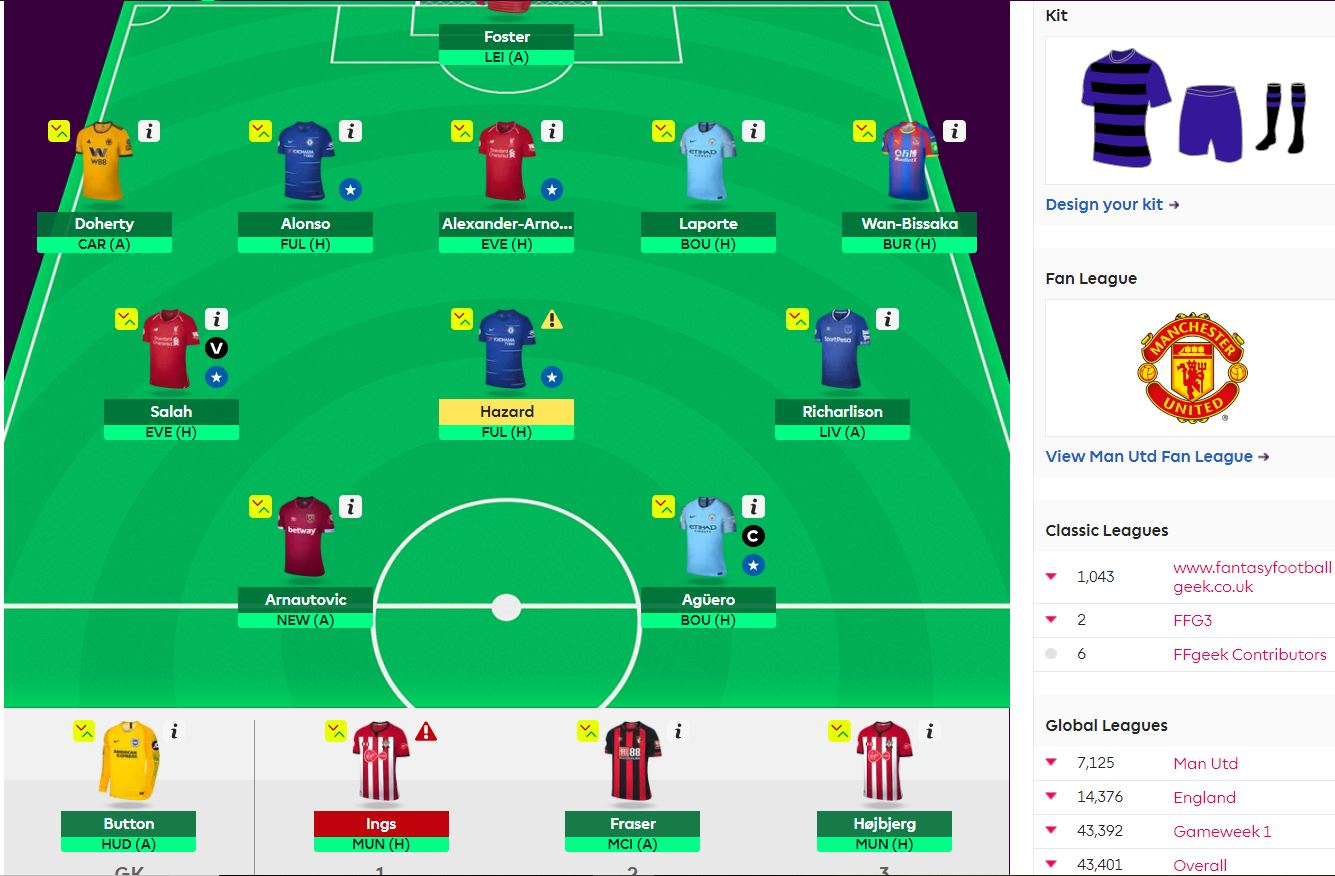 fantasy premier league team selection gw14
