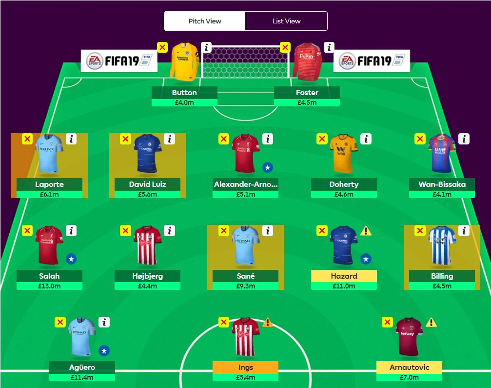 fantasy premier league wildcard tips GW14
