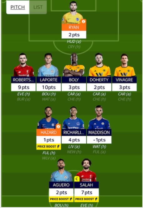 GW14 fantasy football tips