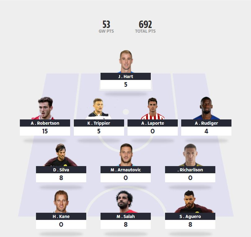 fantasy football tips GW13