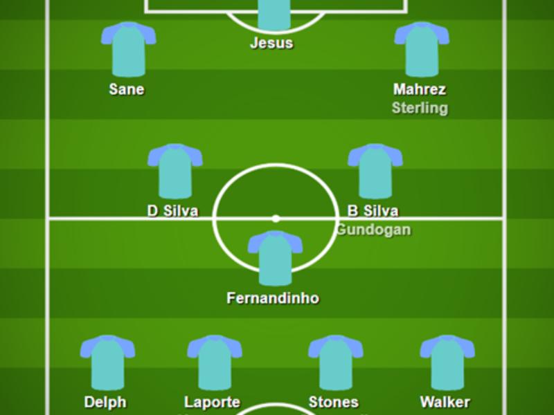 Fantasy Premier League – Potential Premier League Lineups GW15