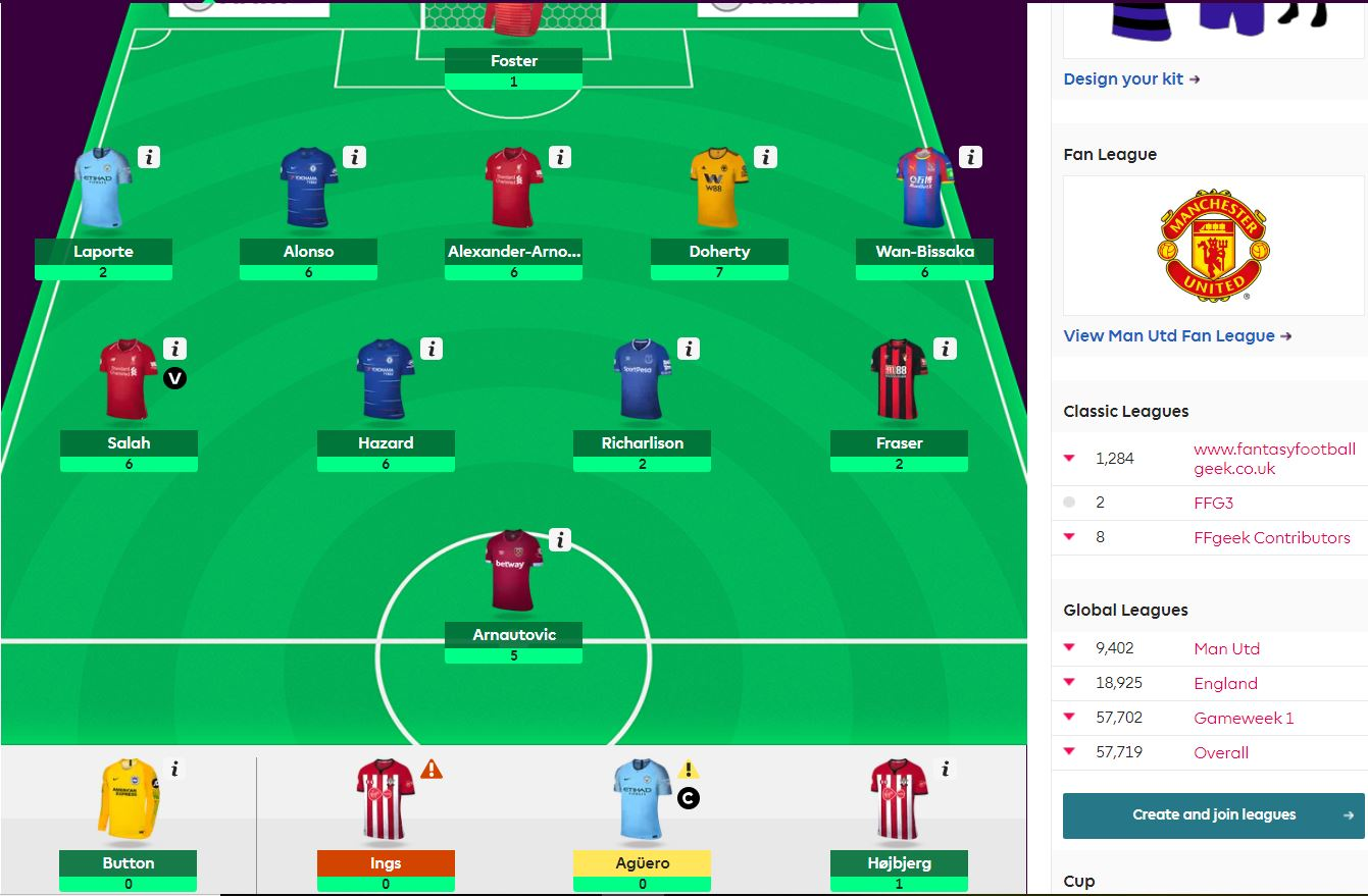 fantasy premier league team selection GW15