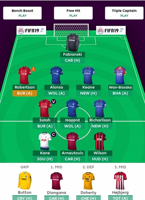 FPL team tips gameweek 15