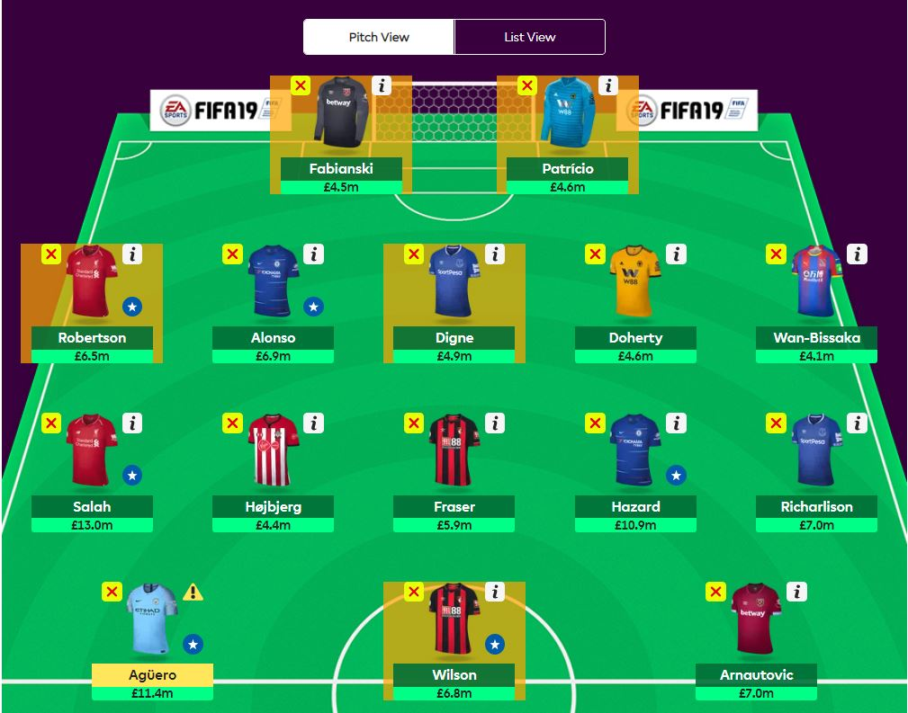 fantasy premier league team tips GW15