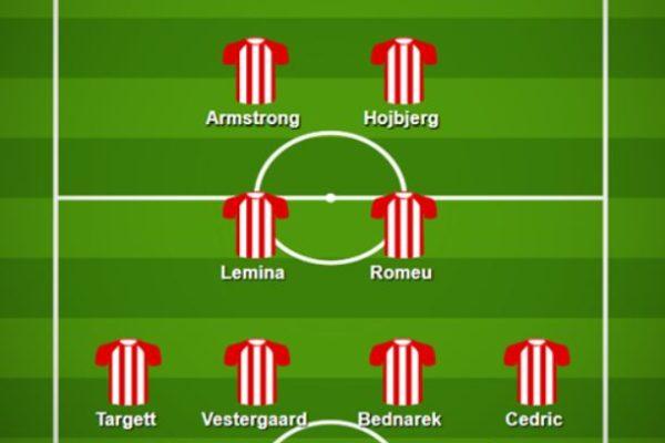 Fantasy Premier League Lineups GW17