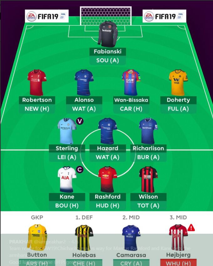 FPL team tips gameweek 19