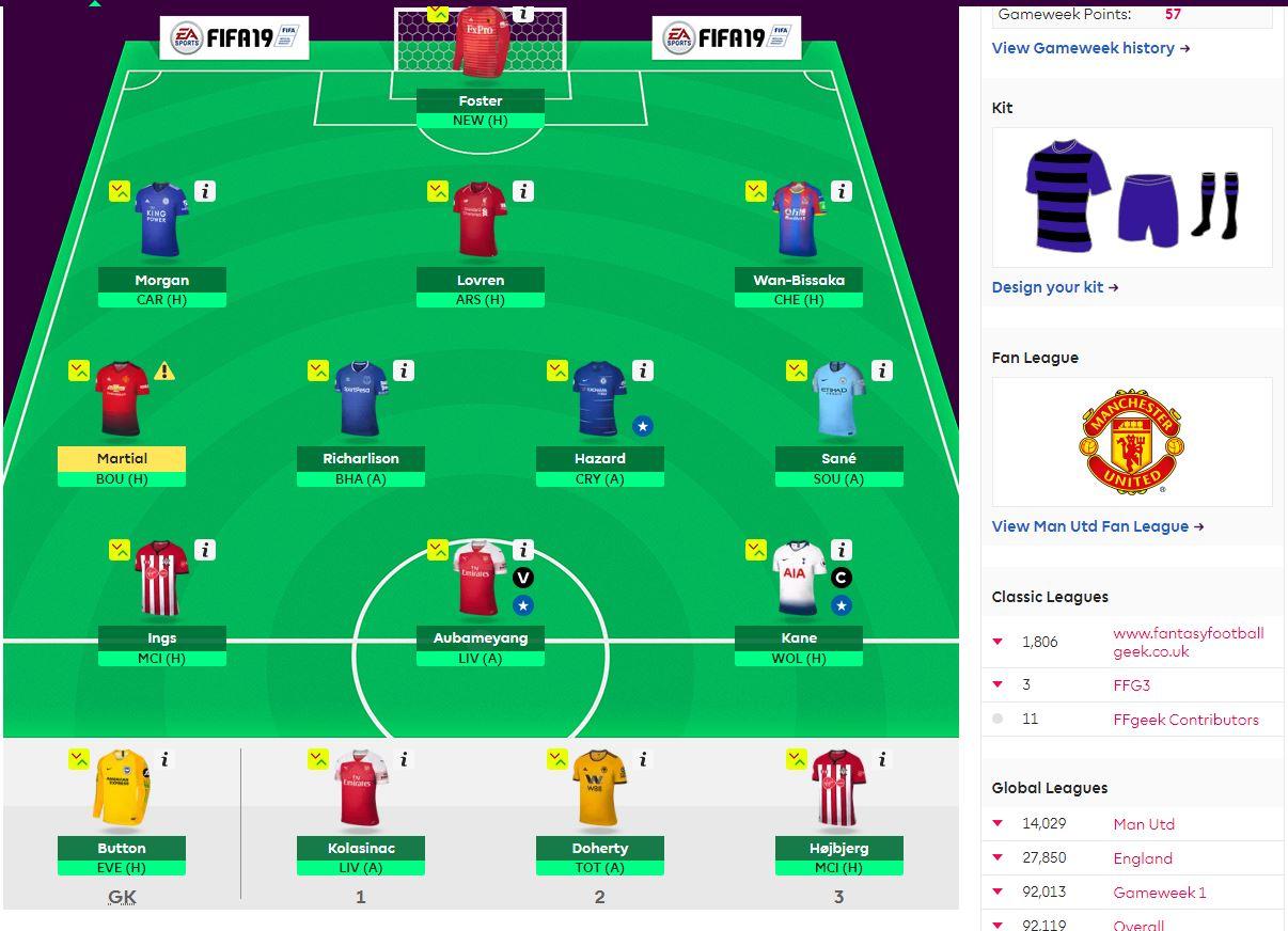 fantasy premier league team selection GW20