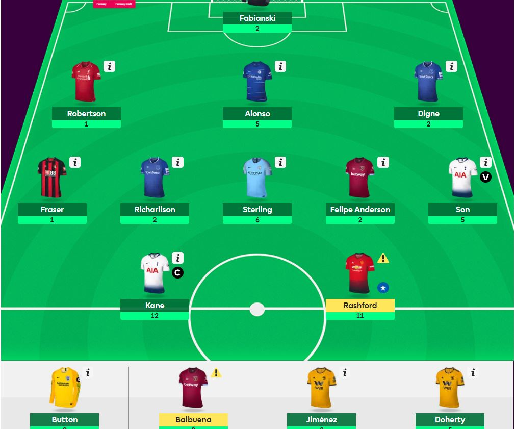 GW21 fantasy football tips