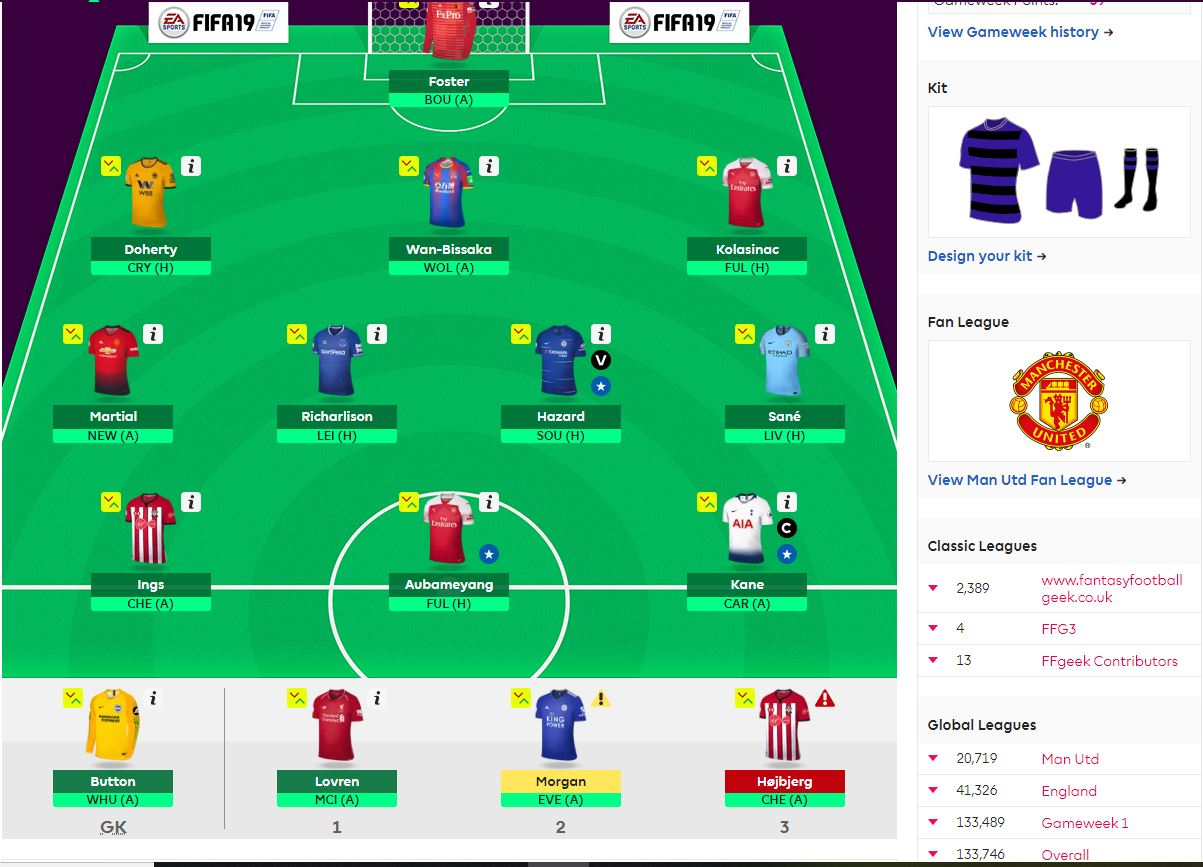 fantasy premier league team selection GW21