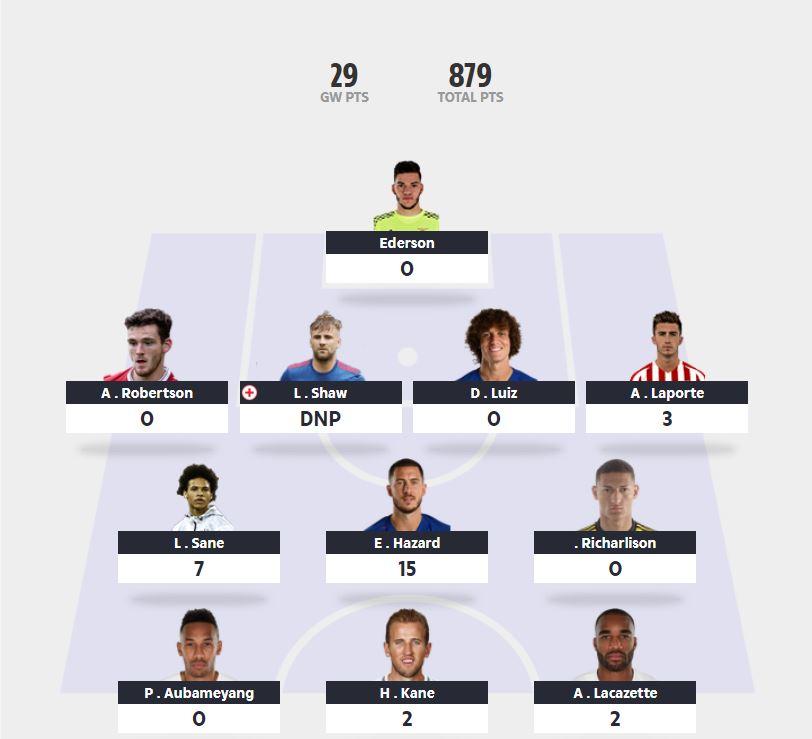 GW18 fantasy football tips