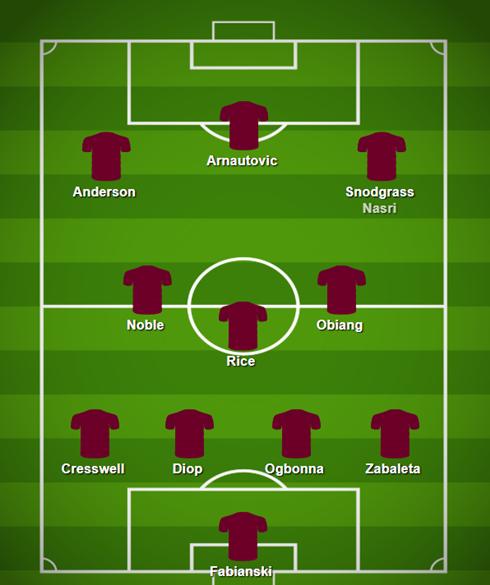 Potential Premier League Lineups GW22