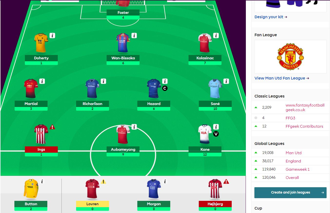 fantasy football tips GW22