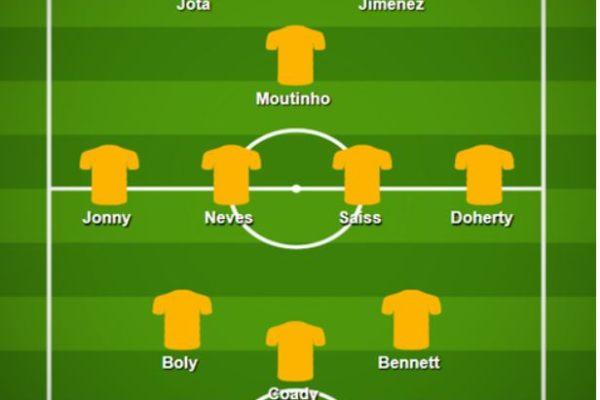 premier league lineups GW22