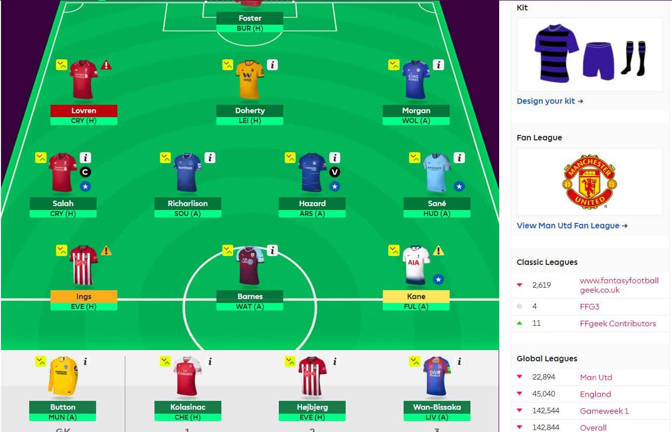 fantasy premier league teams GW23