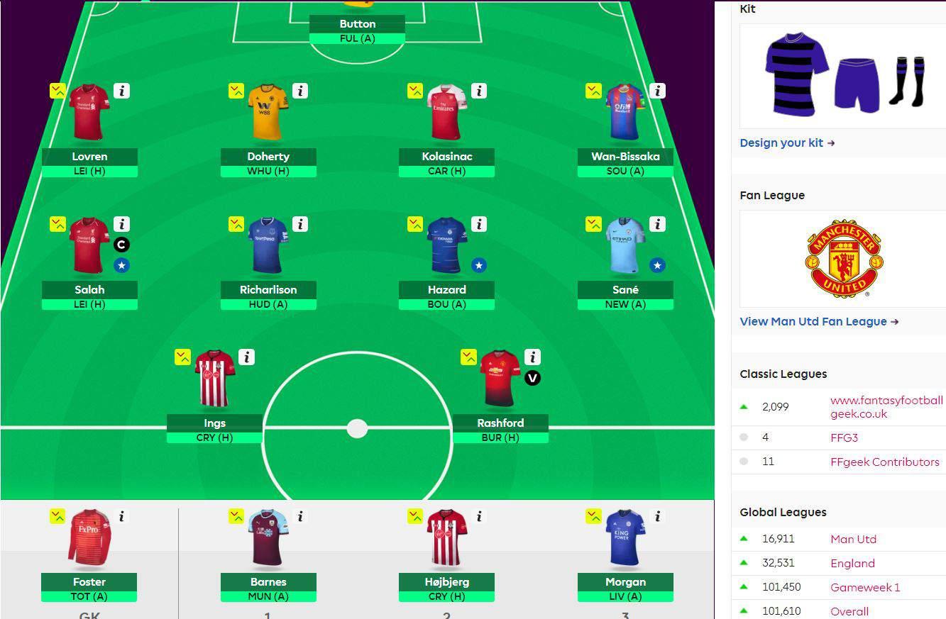 fantasy premier league team selection GW24