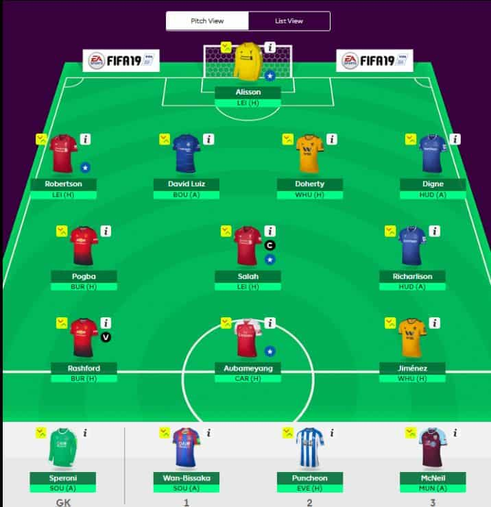 FPL team tips gameweek 24