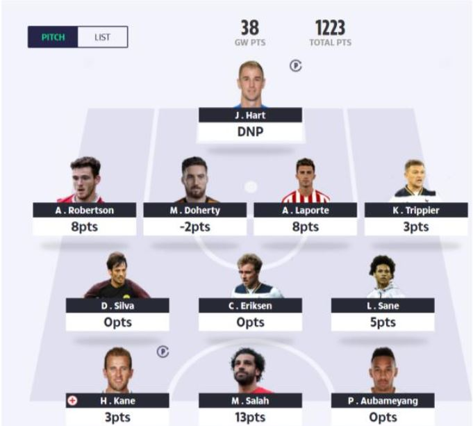 fantasy football tips GW23