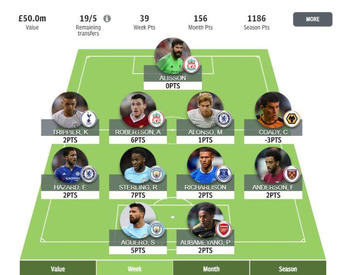 fantasy football tips GW24