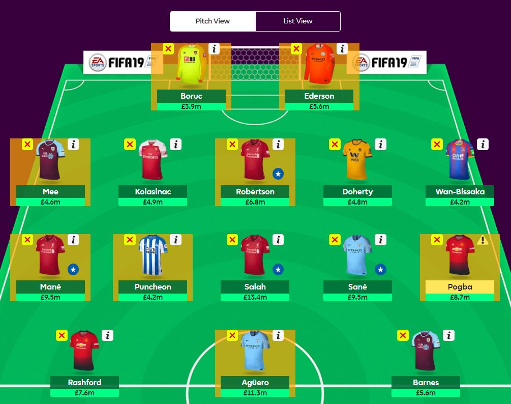 fantasy premier league wildcard tips GW25