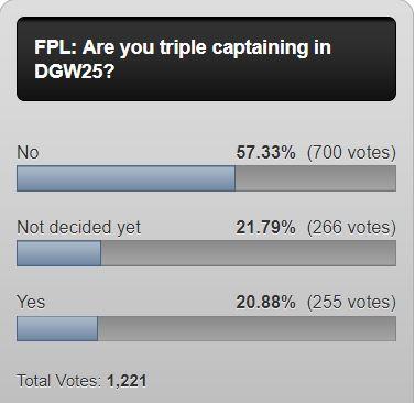 fantasy premier league captain tips DGW25