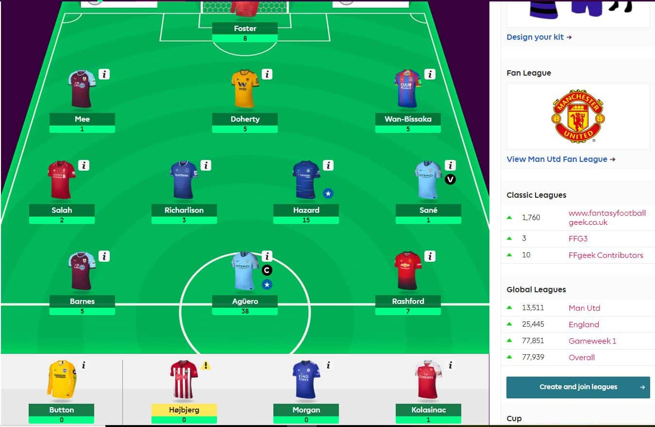 fantasy premier league teams GW26