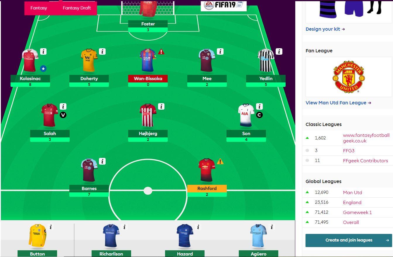 fantasy premier league team selection GW28