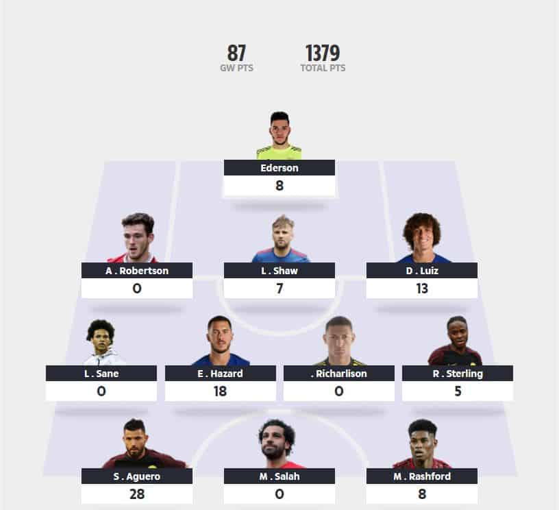 GW26 fantasy football tips