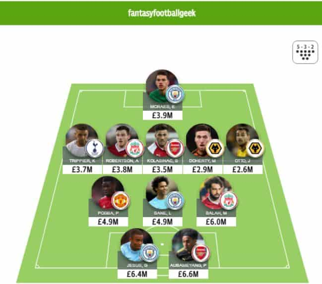 telegraph fantasy football tips