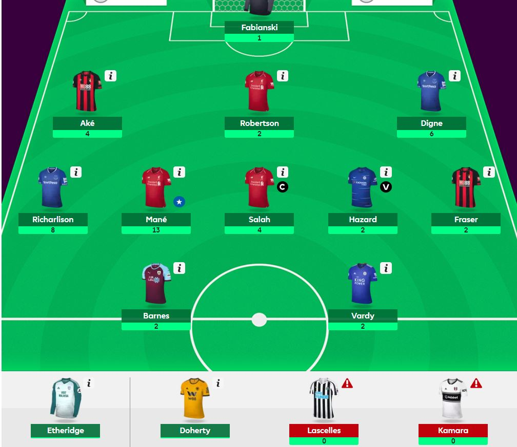 fantasy premier league transfer tips GW32