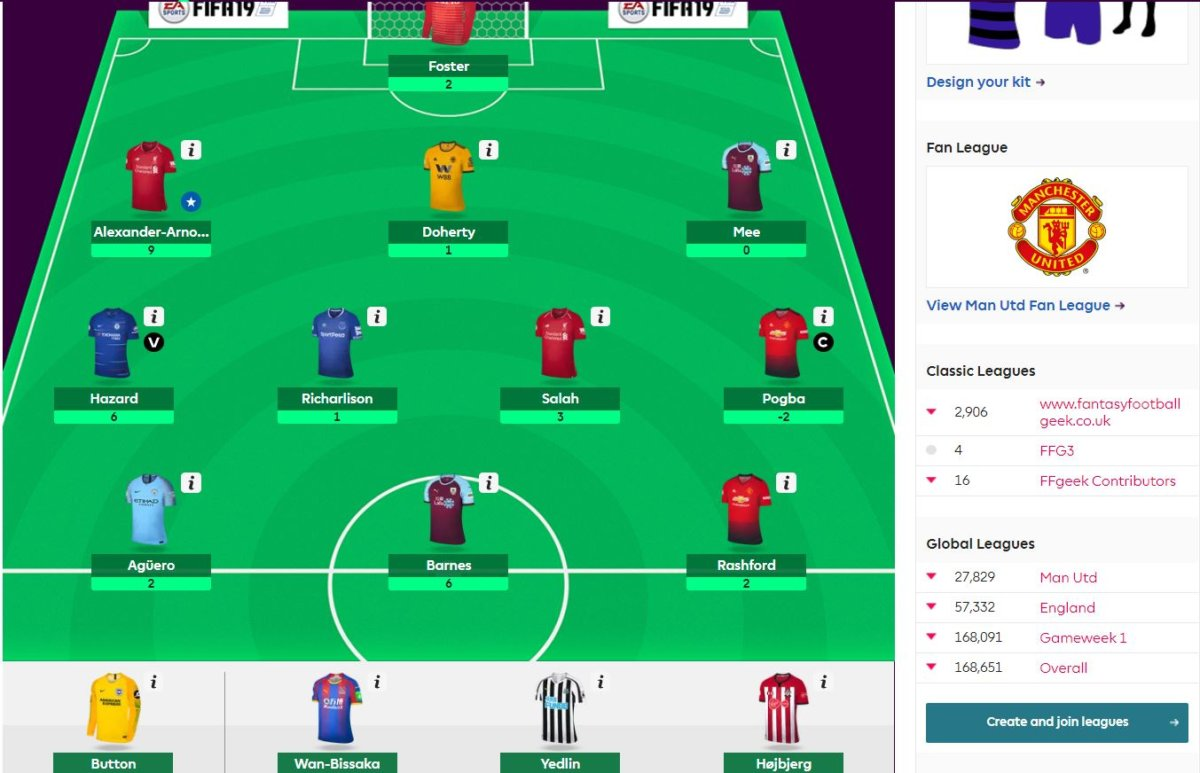 fantasy premier league teams GW30 - early thoughts on the ...