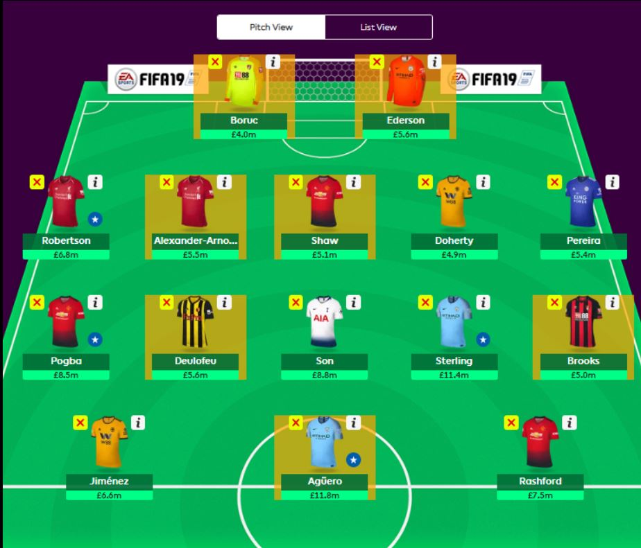 fantasy premier league wildcard tips GW30