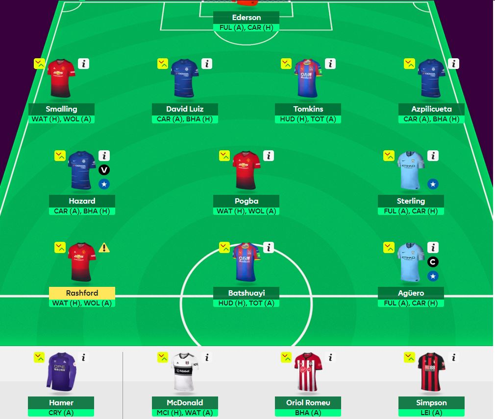 fantasy premier league DGW32