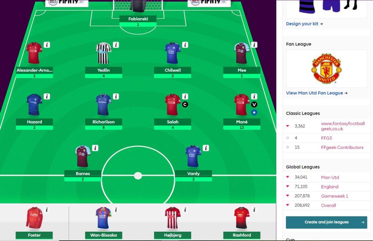fantasy premier league teams GW32