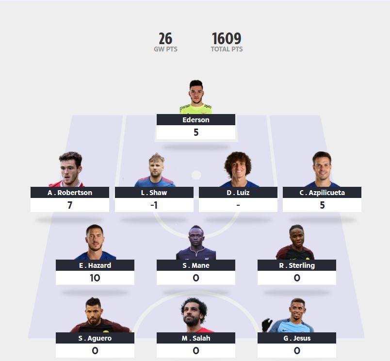 GW30 fantasy football tips