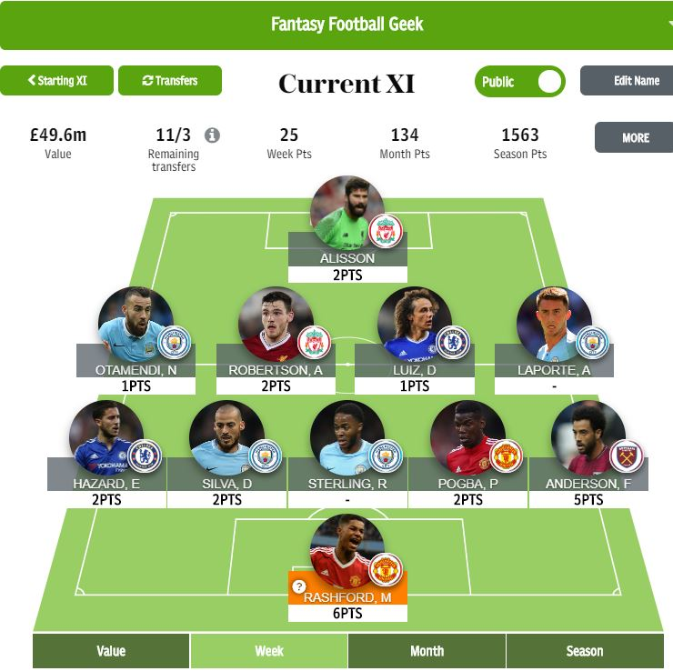 sun dream team tips