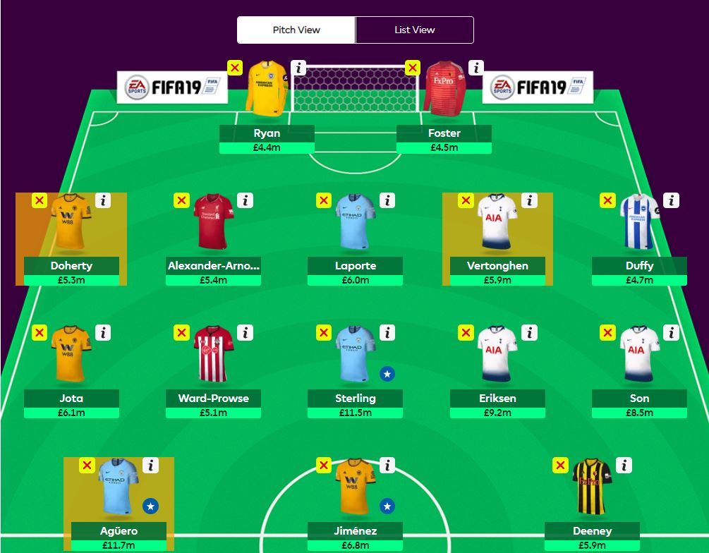 FPL wildcard teams gameweek 34