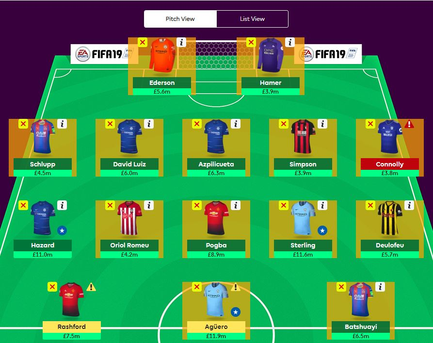 fantasy premier league transfer tips GW33