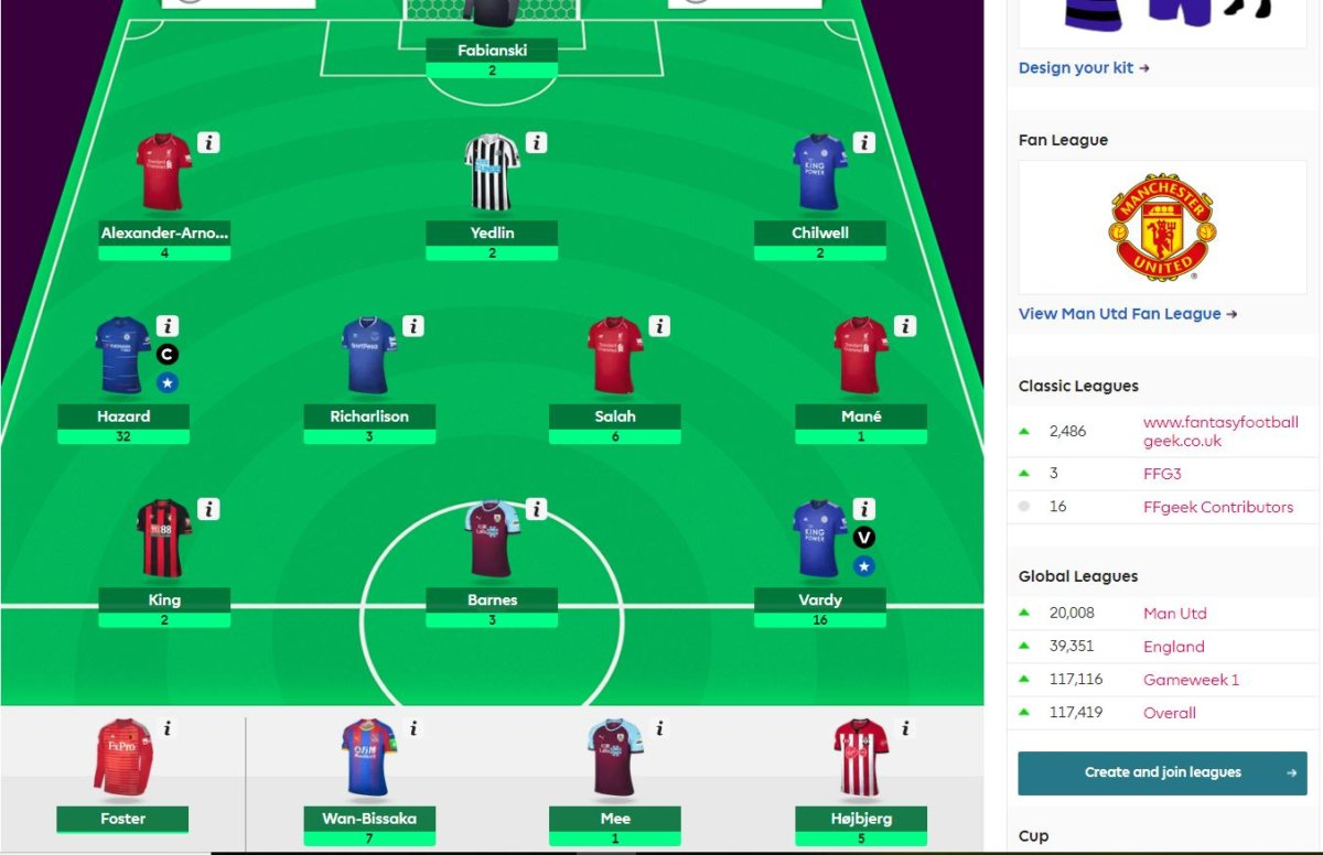 fantasy premier league teams GW34