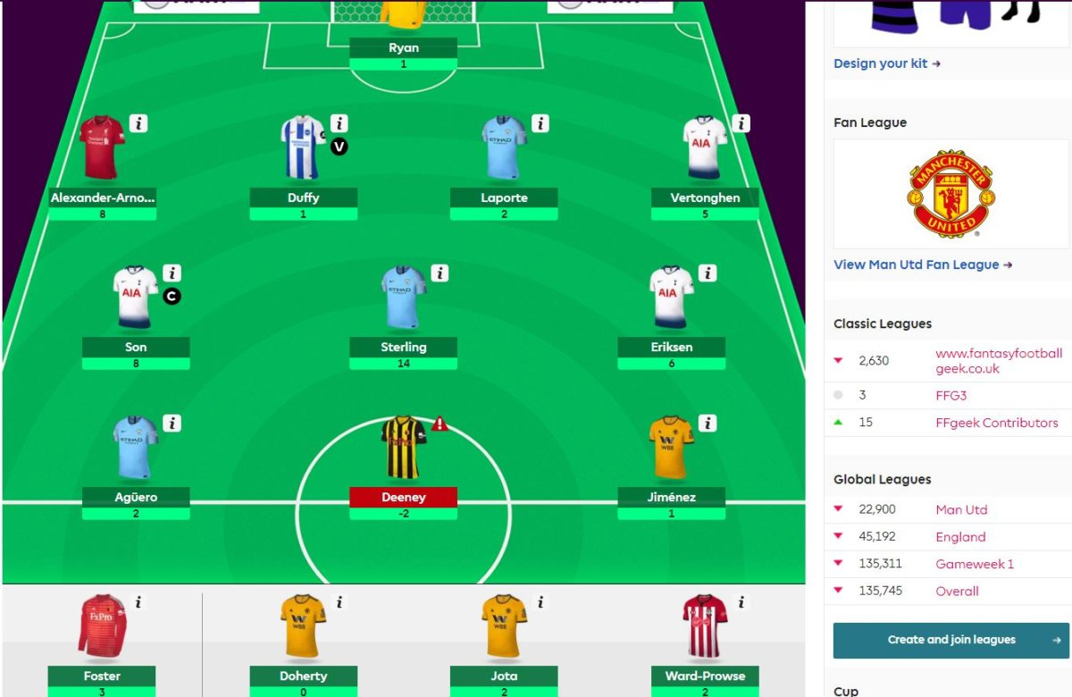 fantasy premier league team selection GW35