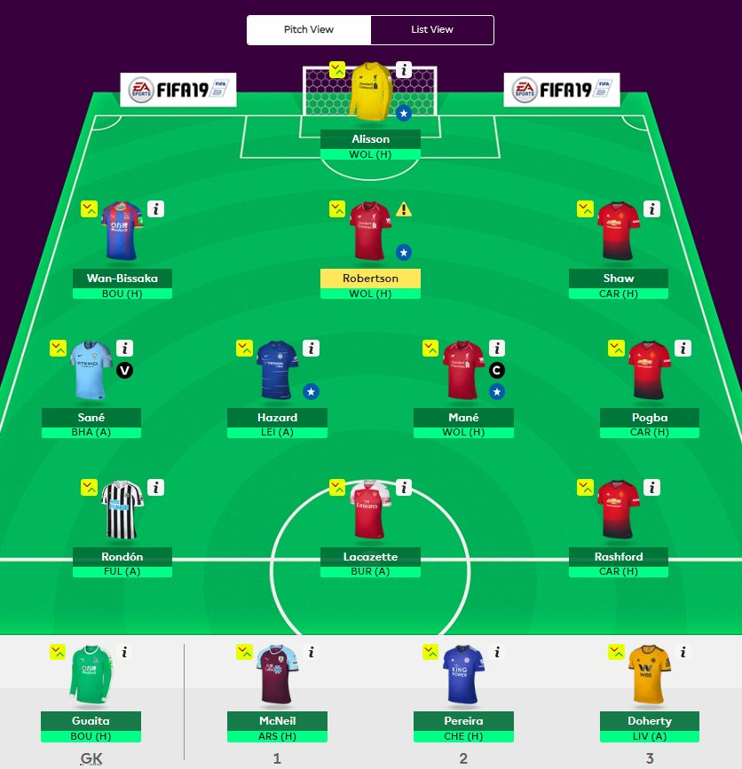 Fantasy premier league team tips GW38