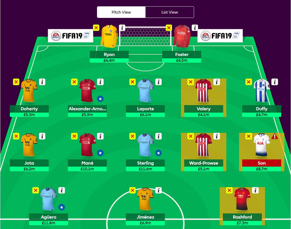 fantasy premier league transfer tips GW38