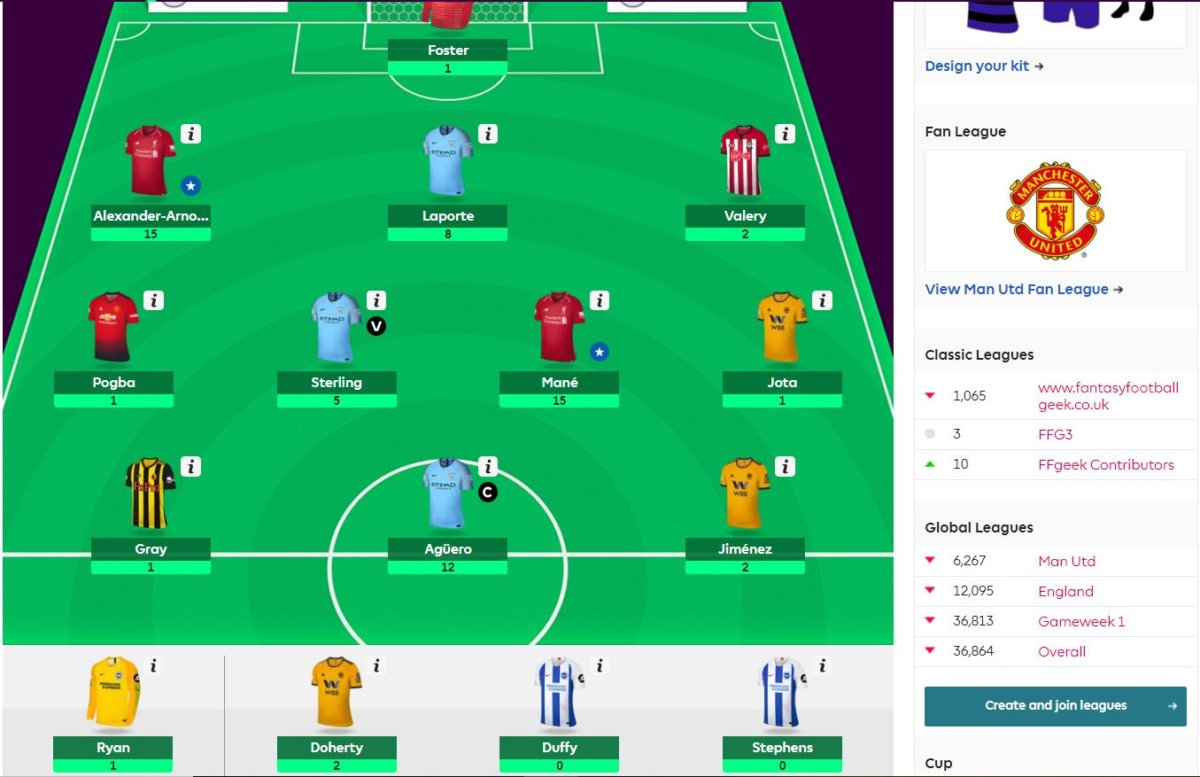 fantasy premier league final team points